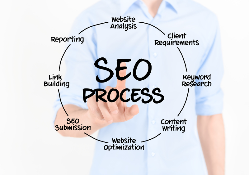 SEO services in Colchester, Essex